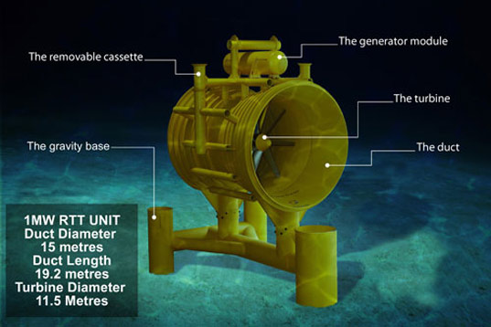 Wilson Tuckey S Tidal Power Quadrant Online
