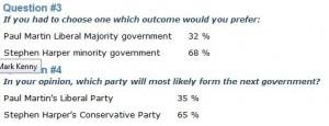 canada poll 2005