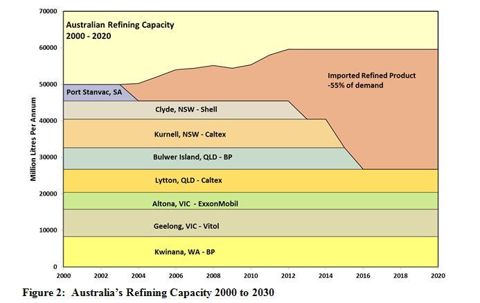 OIL CHART2 NEW