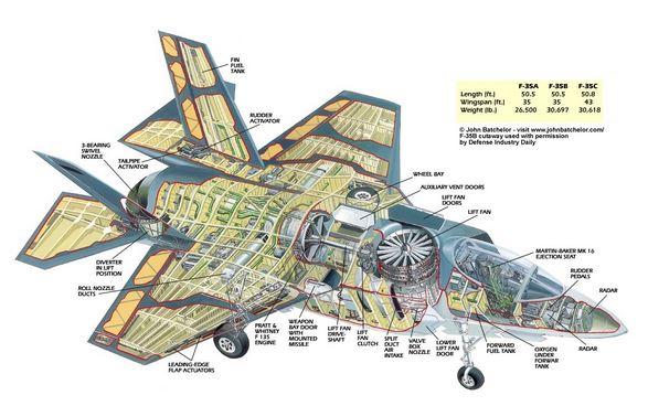 f-35 revealed