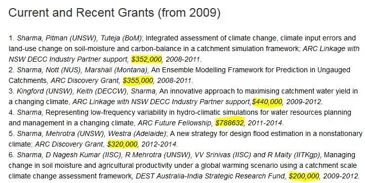 sharma grants highlighted