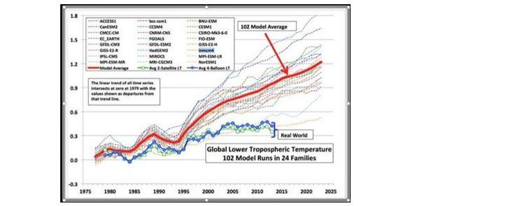 moran chart 1