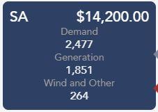 SA power price